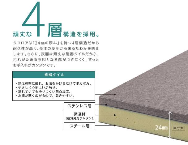 頑丈な4層構造を採用・熱伝導率に優れ、お湯をかけるだけでポカポカ。・やさしく心地よい足触り。・濡れていても滑りにくい凹凸加工。・水滴が薄く広がるので、乾きやすい。